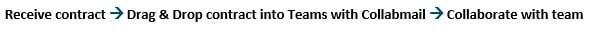 3 Steps (Collabmail Teams)-2