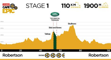 Cape-Epic-Stage-1