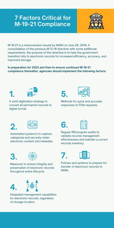 Infographic-7-Factors-for-M-19-21-Compliance