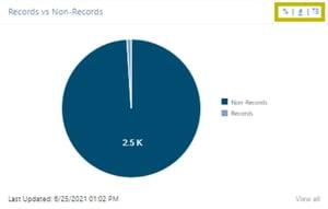 collabspace-record-versus-non-record-chart