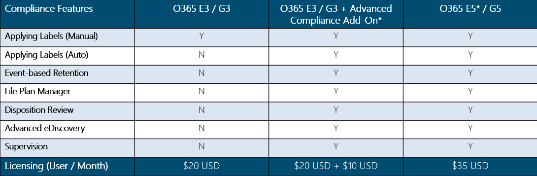 o365-security-&-compliance-pricing