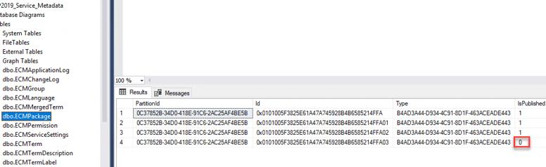 term store database entry marked unpublished