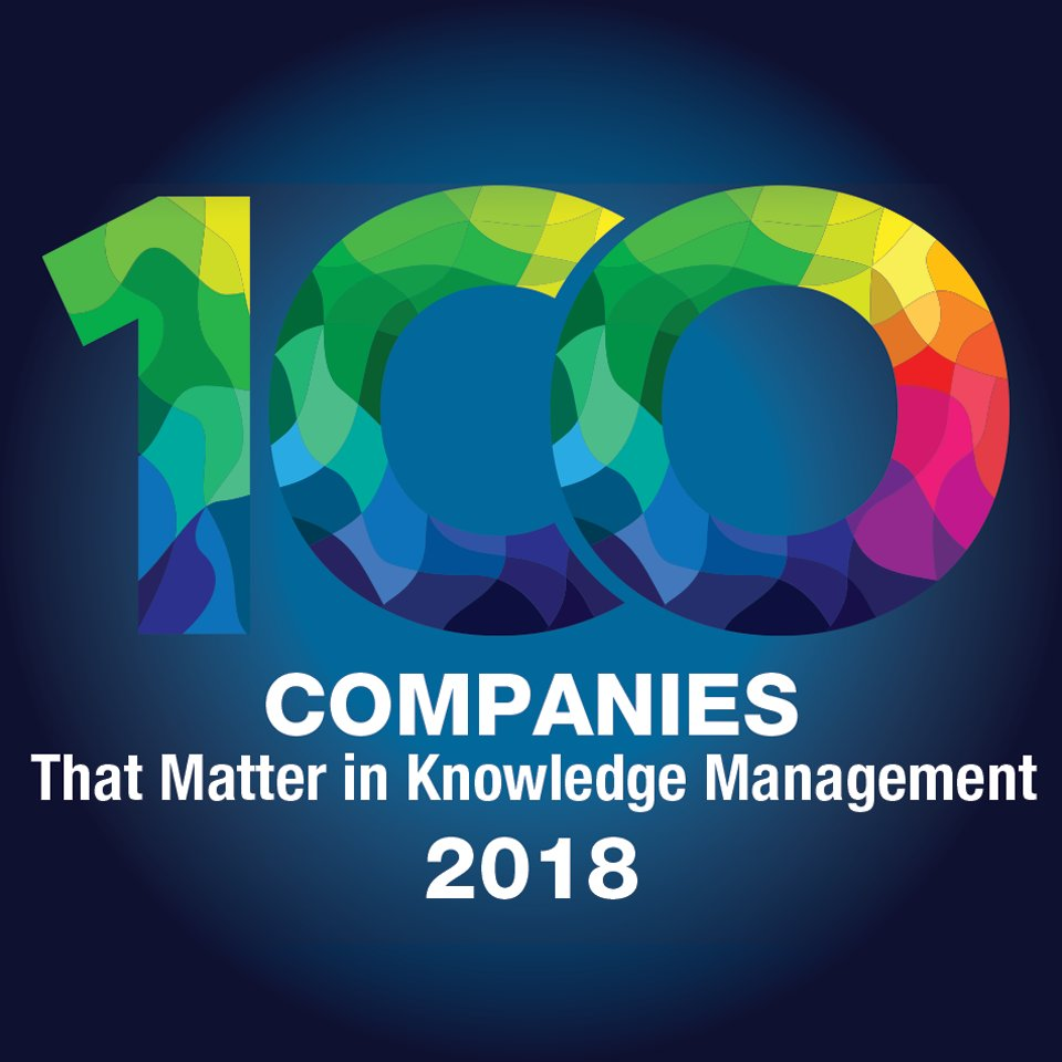 Collabware named in Top 100 Companies that Matter in 2018