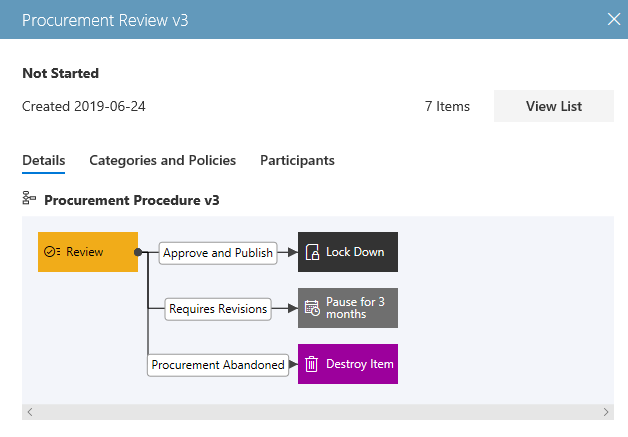 How to Simplify & Streamline your Content Review Process with Review Lists