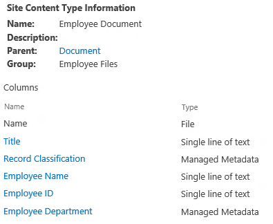 Employee-Files-1-Site-Content-Type