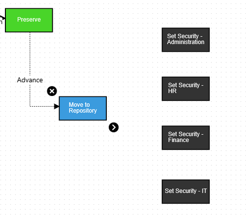 Security Setting Workflow Collabware CLM