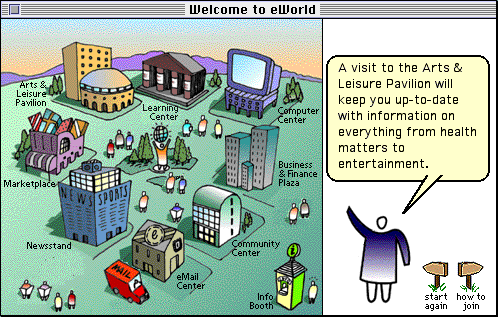 eWorld Circa 1995, Source: http://www.scottconverse.com/