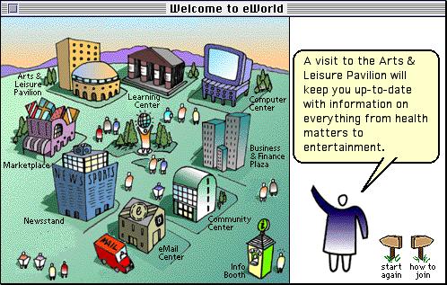 eWorld Circa 1995, Source: http://www.scottconverse.com/