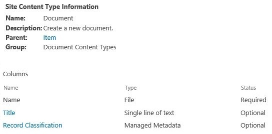 Document Content Type