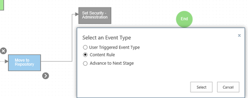 Event Type Setting in Collabware CLM