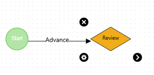 Review Action Workflow Collabware CLM