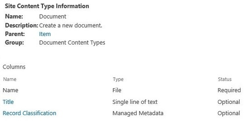 Document Content Type